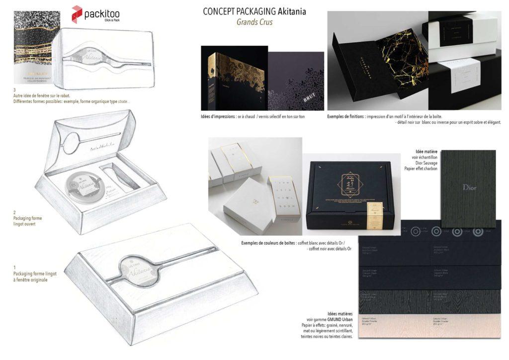 valorisation du packaging par des techniques d'impression, des papiers de création